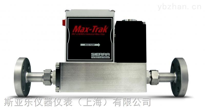 MaxTrak180-MaxTrak 180氣體質量流量控制器