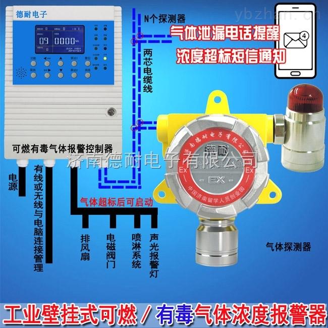 煉鐵廠車間一氧化碳檢測報警器,可燃氣體報警儀手機云監控