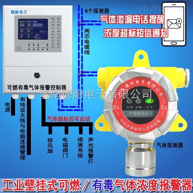 工业用氧气检测报警器,气体探测报警器APP监控