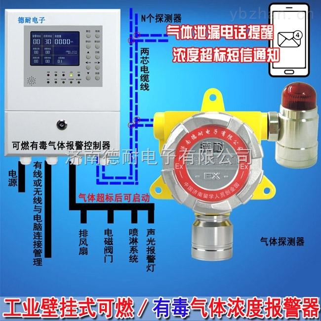 壁挂式氟化氢泄漏报警器,可燃气体检测报警器控制器能带几个探头
