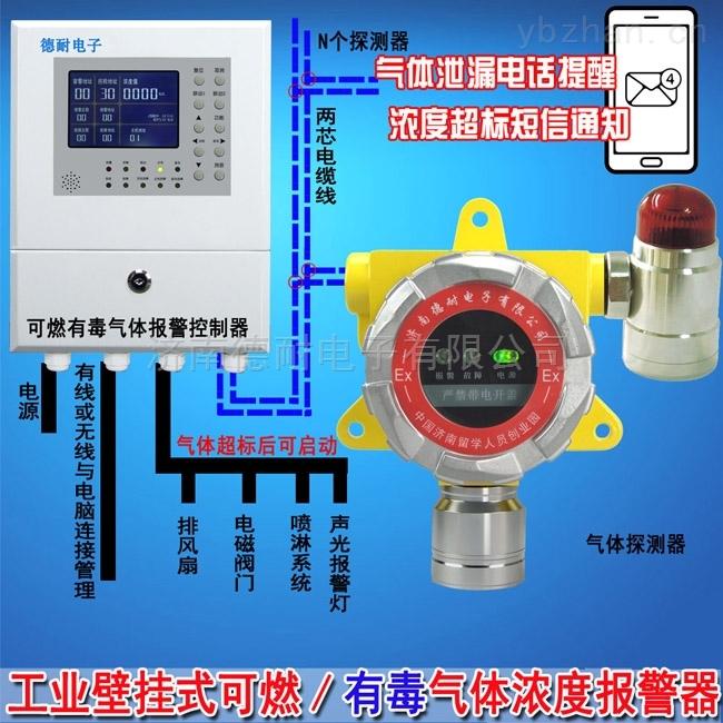 化工廠車間一氧化碳泄漏報警器,可燃氣體探測儀與消防噴淋設備怎么連接