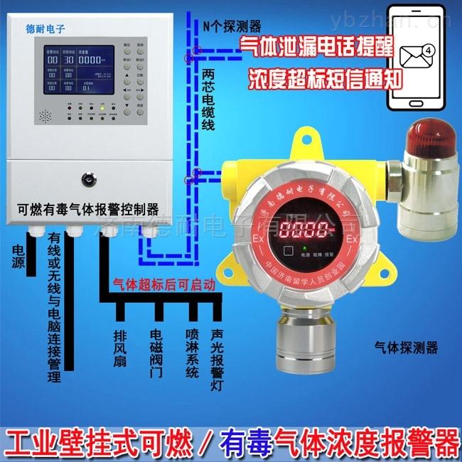 化工廠廠房氯甲烷泄漏報警器,氣體泄漏報警裝置哪個品牌的會比較便宜?