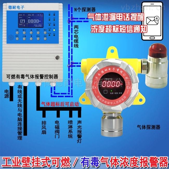 化工厂仓库甲烷气体泄漏报警器,可燃气体报警装置严禁带电安装接线