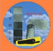 青岛厂家直销 价格优惠林格曼测烟望远镜