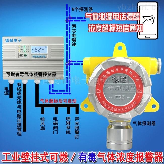 工業罐區液化氣泄漏報警器,可燃氣體報警器報警點如何設定?