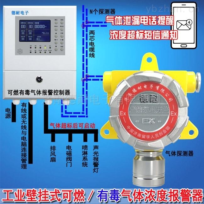 學校餐廳液化氣檢測報警器,可燃氣體報警裝置可以探測哪些氣體成分