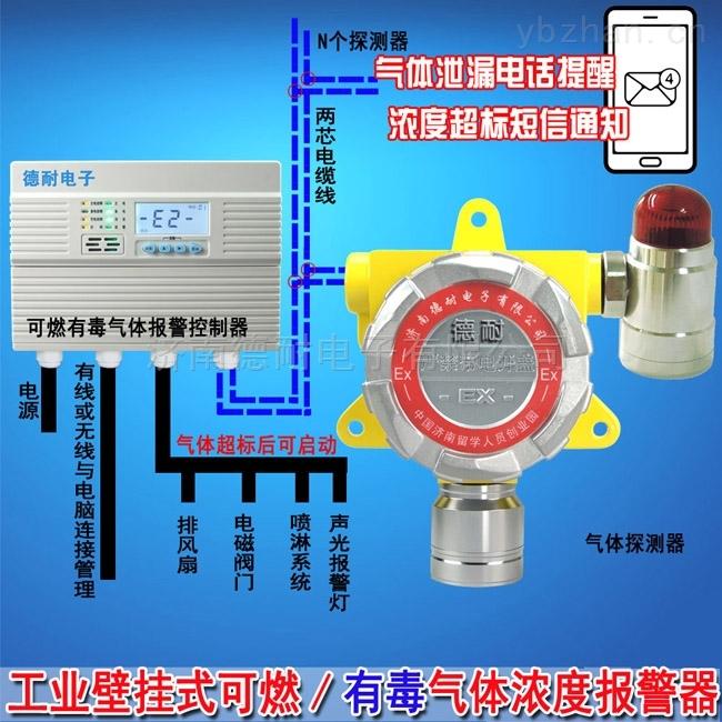 工業罐區汽油泄漏報警器,氣體探測儀可以檢測多大面積的區域