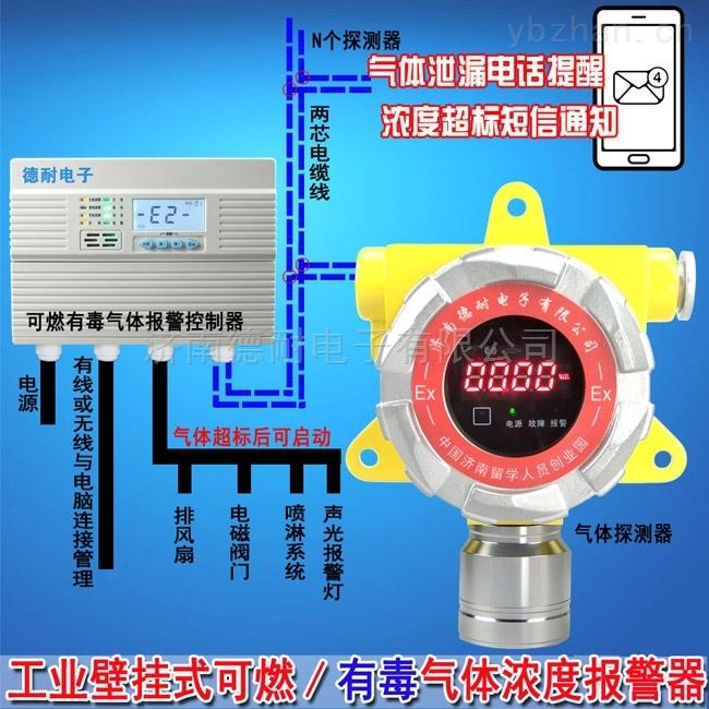 化工廠車間丁烷報警器,毒性氣體報警儀安裝位置怎么確定