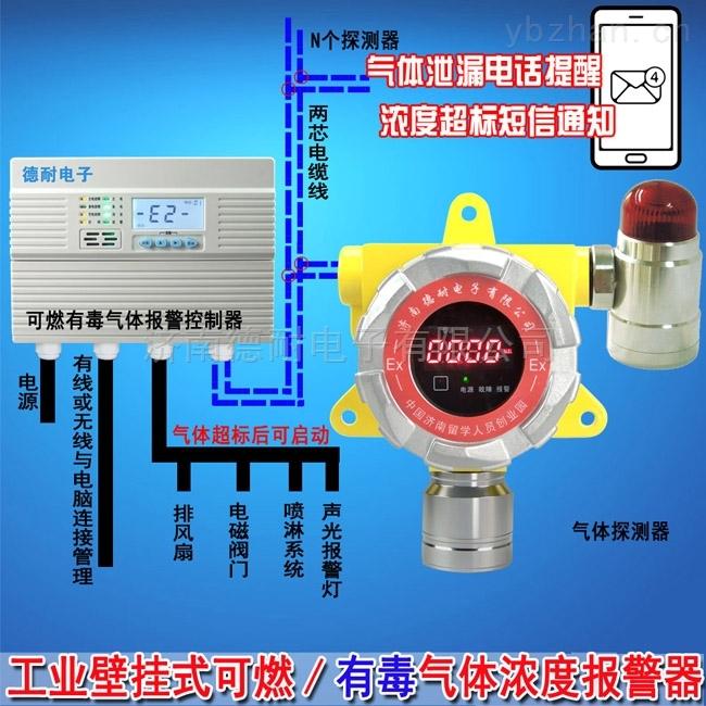 學校食堂甲烷探測報警器,可燃氣體探測報警器聯網型監控