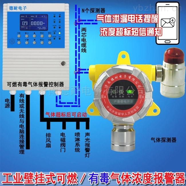 二氧化碳氣體報警器,氣體報警探測器云物聯監控