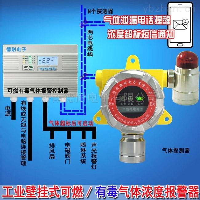 化工厂仓库液氨浓度报警器,可燃气体报警装置云物联监控