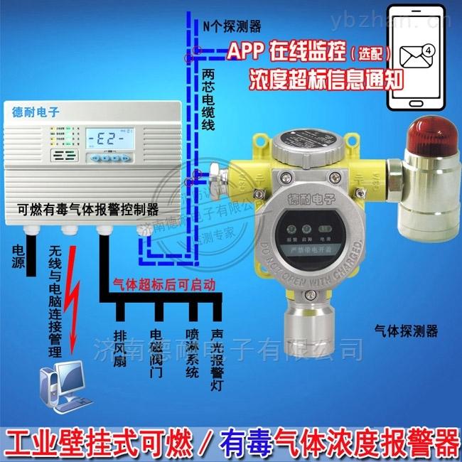 毒性气体探测器
