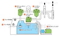 Taiseikogyo大生滤波器