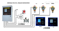 上海氢气报警器厂家 氢气泄漏报警仪 3C认证
