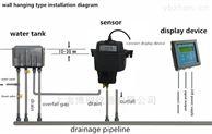 超滤给水管浊度分析仪