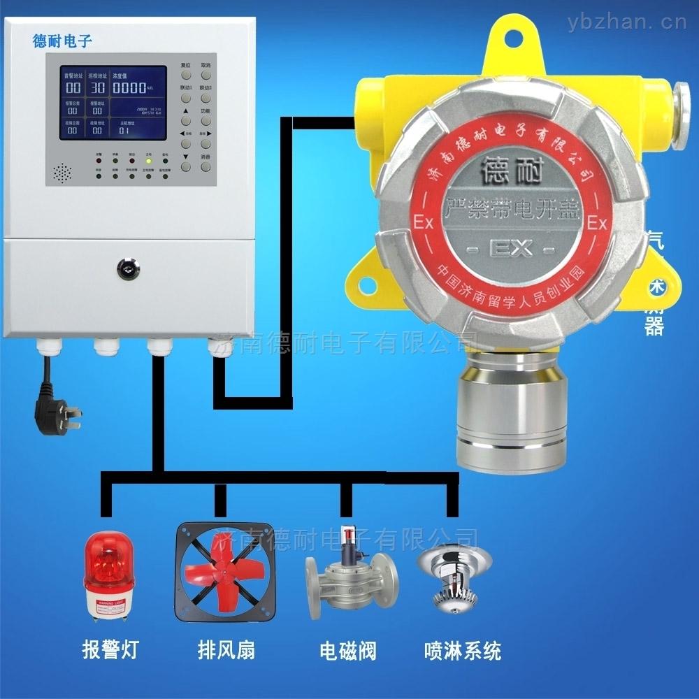 化工廠倉庫氫氣泄漏報警器