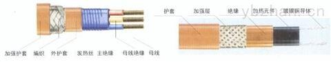 厂家专供伴热电缆价格优
