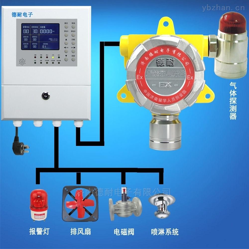 鍋爐房液化氣檢測報警器,點型可燃氣體探測器
