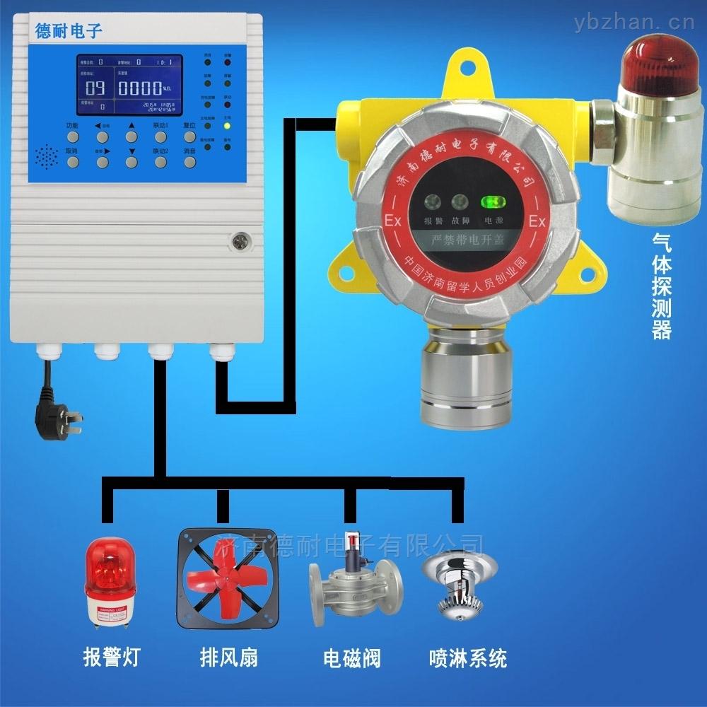 工業罐區甲酸乙酯氣體探測報警器,燃氣報警器