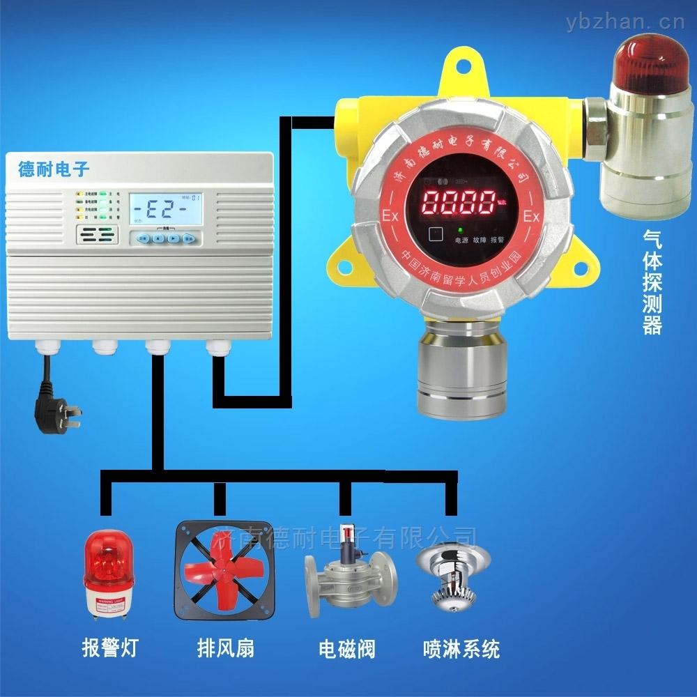 工業罐區一氧化氮氣體檢測報警器,有害氣體報警器