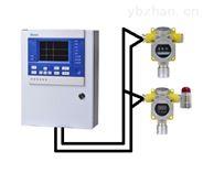有害气体检测设备一氧化碳检测仪-济南米昂