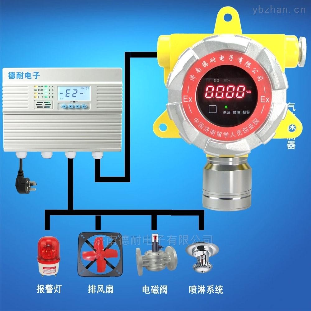 壁挂式易燃气体探测器,气体报警器