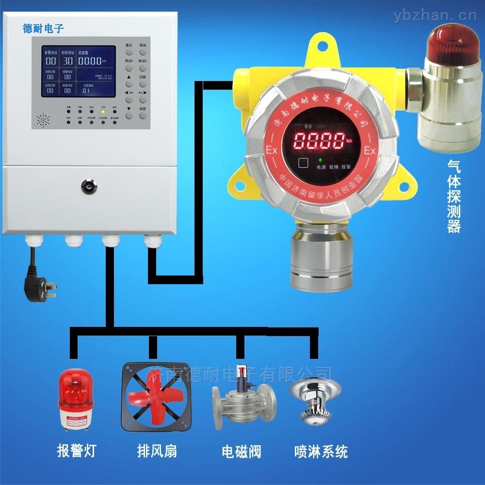 钢铁厂一氧化碳报警器,可燃气体报警系统