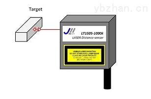 意大利Julight激光测振仪