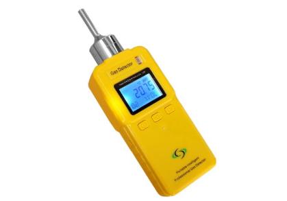 《二氧化硫气体检测仪型式评价大纲》征求意见稿发布