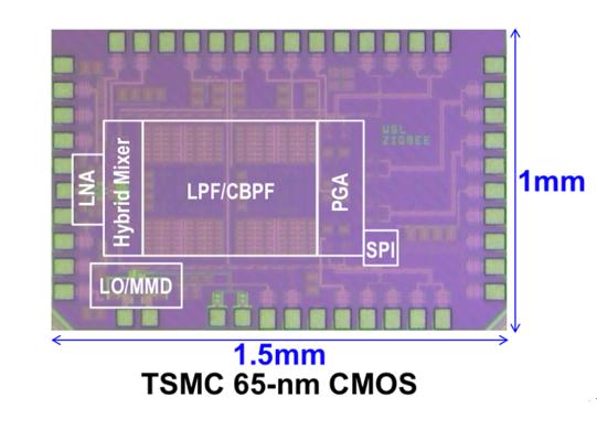 集成电路与MEMS协同设计方面取得重要进展