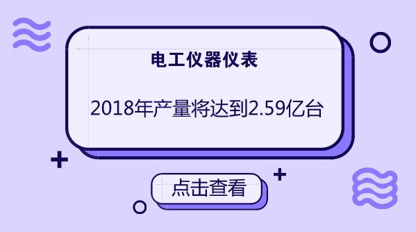 2018年我国电工仪器仪表产量将达到2.59亿台