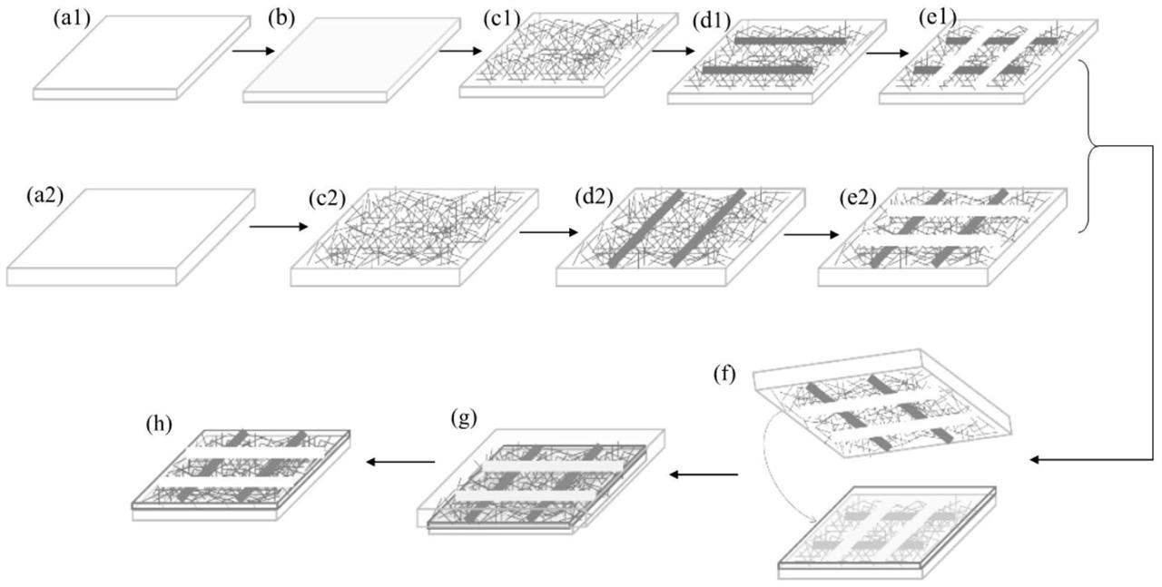 【仪表最新专利】制备双面透明传感器的方法