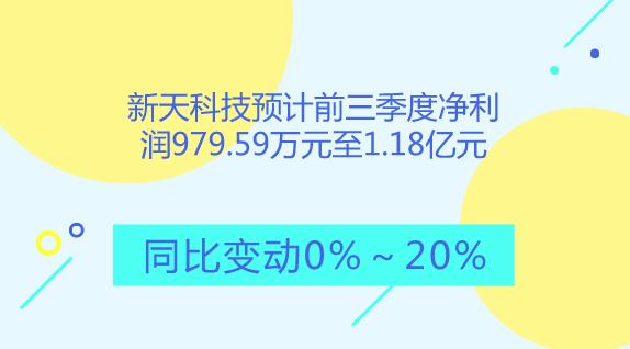 新天科技预计前三季度净利润9794万至1.18亿