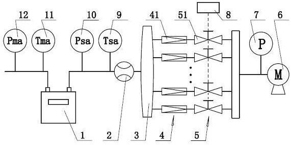 【仪表专利】燃气表脉动流误差双标准检测系统及检测方法