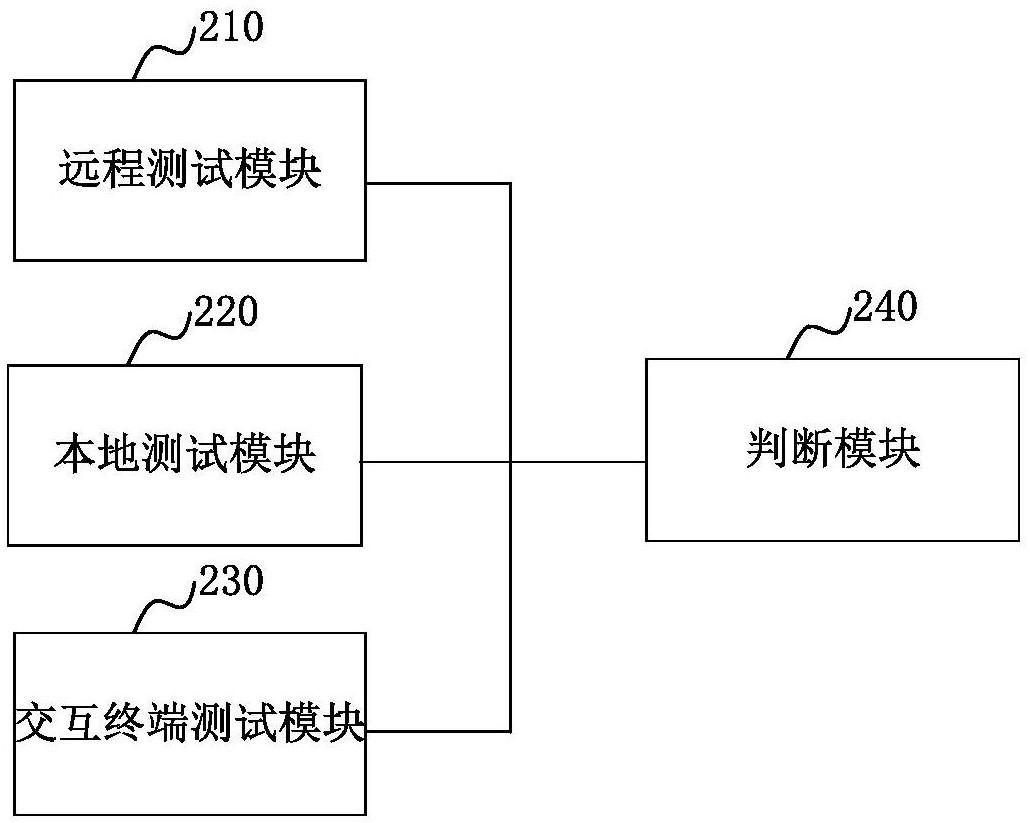 【仪表最新专利】费控电能表的充值功能测试方法和系统
