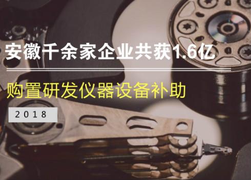 安徽千余家企业共获1.6亿购置研发仪器设备补助
