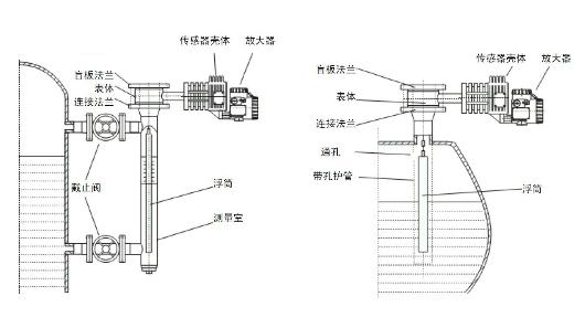 浮筒液位计的构造及故障处理