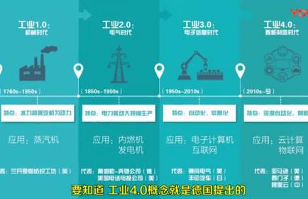 世界最大工业互联网平台牵手阿里云 强强联合打造工业4.0