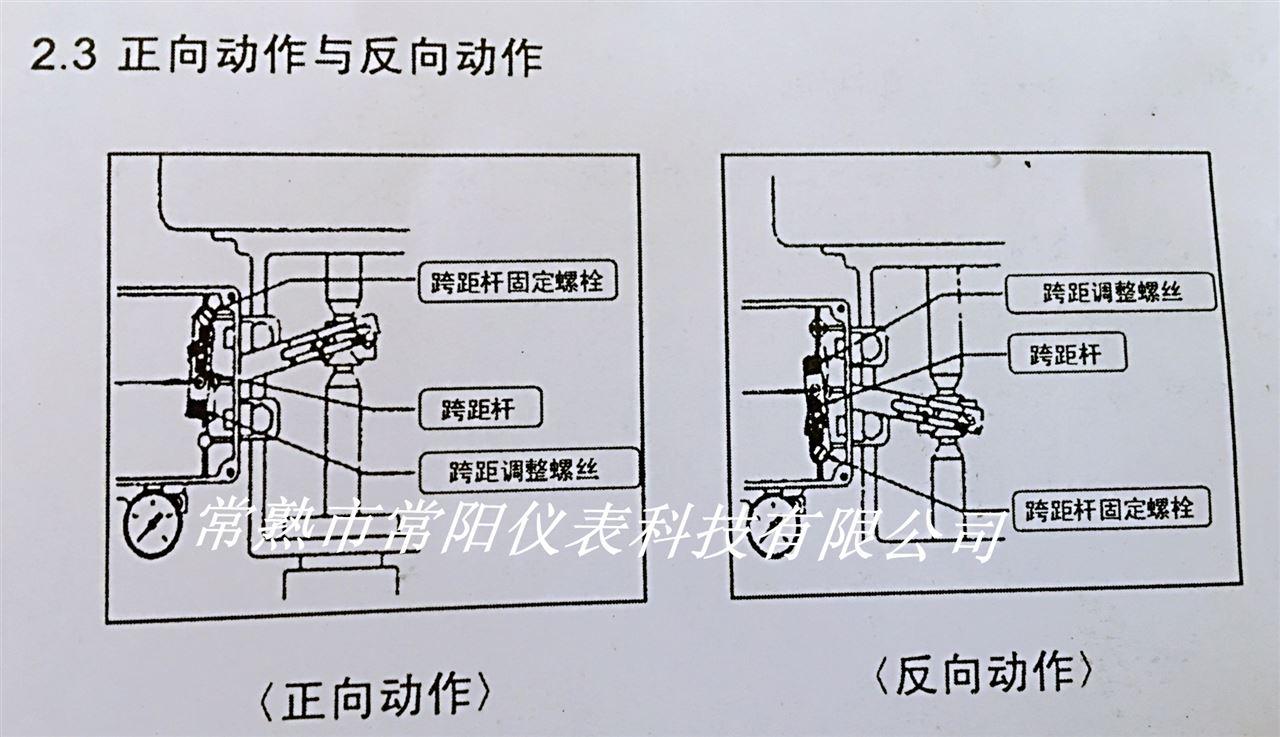 YT-1000L閥門定位器正向動作與反向動作