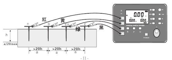 SG3001接地电阻·土壤电阻率测试仪操作规程-晟皋电气
