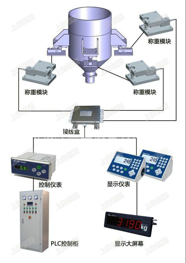 轮辐式传感器模块